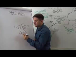 Модель презентации Старой Школы МЛМ