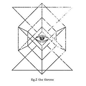 The Throne альбом fig.2