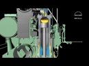 Marine diesel engine MAN BW MC/ME Engine- Construction and Principle