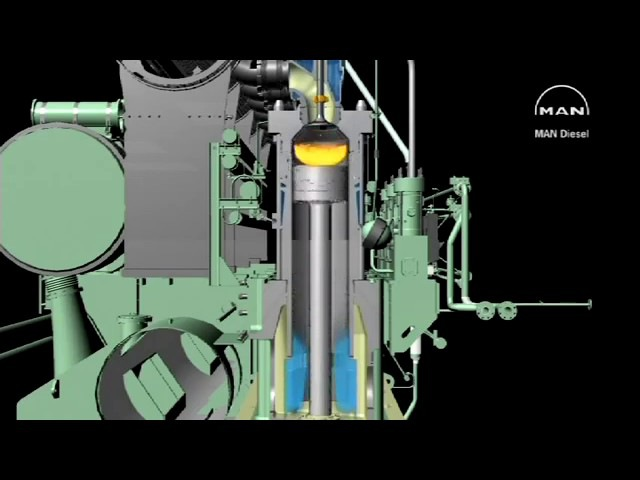Marine diesel engine MAN BW MCME Engine- Construction and Principle