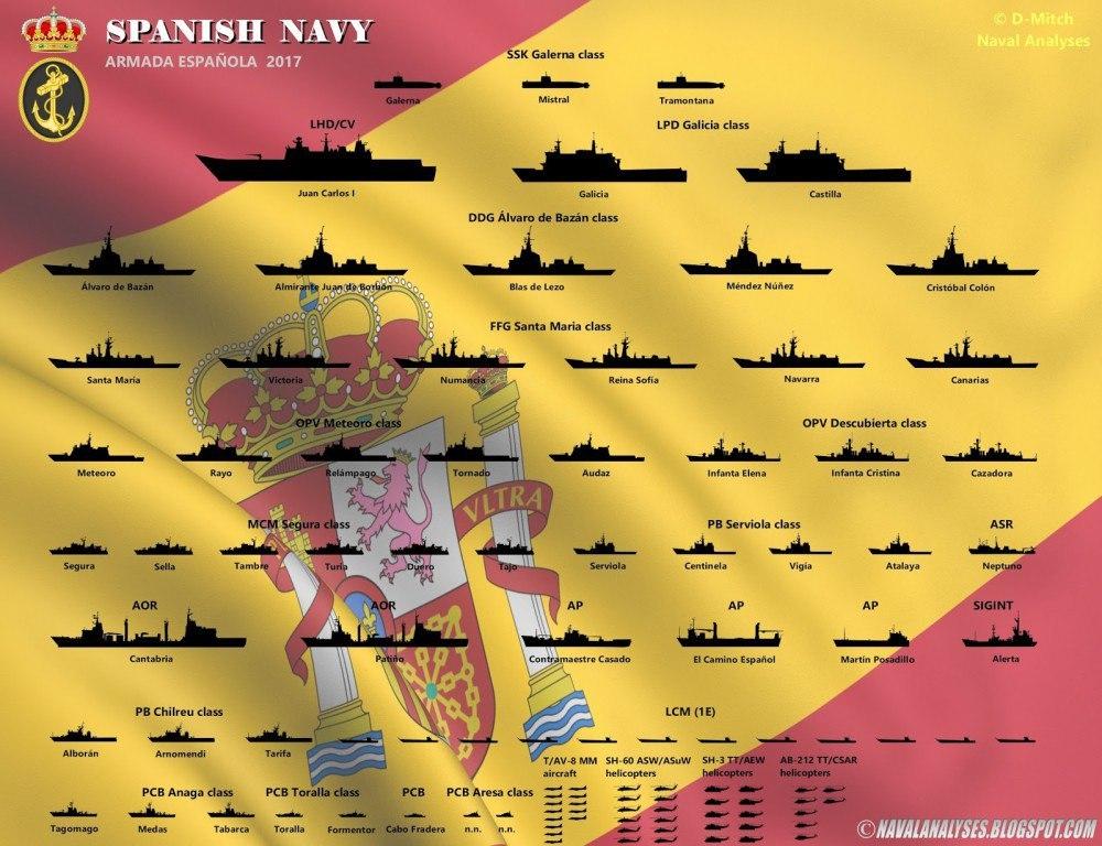 Nyugat-európai hadiflották JzLxDB0s_KA