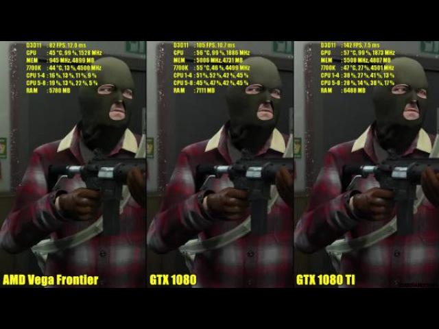 GTA 5 AMD Vega Frontier издание Vs GTX 1080 TI Vs GTX 1080 1440p Частота кадров Сравнение