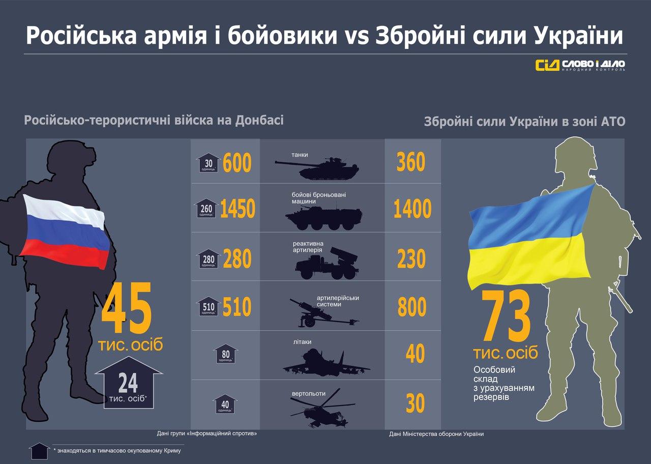Россия должна прекратить распространять абсурд о расследовании крушения MH17, - Рютте - Цензор.НЕТ 3538