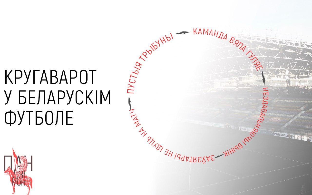 Кругаварот у беларускім футболе