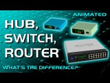 Hub, Switch, &amp Router Explained - What's the difference