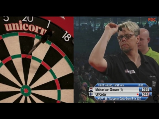 Michael van Gerwen vs Ulf Ceder (European Darts Grand Prix 2017 / Round 3)