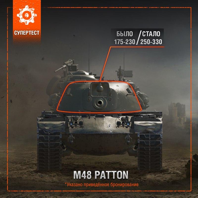 M48A1 Patton и M46 Patton уже ребалансят на Супертесте!