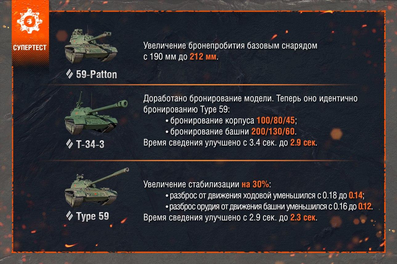 АПЫ T-34-3, 59-Patton и Type 59. Инфа с Супертеста!