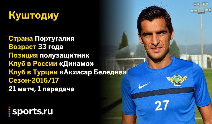 Бывшие легионеры российского чемпионата в Турции и это еще не все.