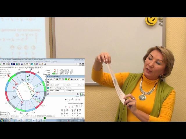 Вводный вебинар Формула души Обучение астрологии Онлайн курс