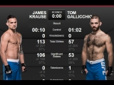 The Ultimate Fighter 25 Джэймс Краус vs Том Галличио обзор боя