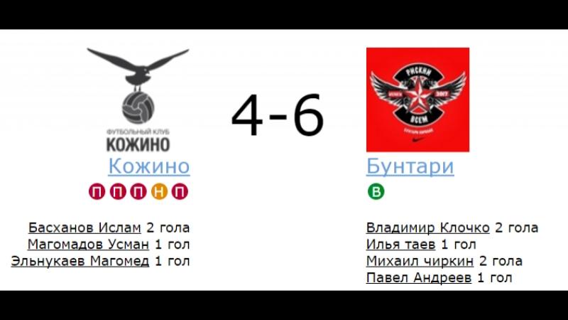 МФЛ. ЮАО. 1 дивизион. Кожино - Бунтари