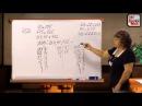 Математика 6 класс. НАИМЕНЬШЕЕ ОБЩЕЕ КРАТНОЕ. НАИБОЛЬШИЙ ОБЩИЙ ДЕЛИТЕЛЬ.
