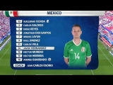 Обзор матча. Португалия 2-2 Мексика. Кубок Конфедераций