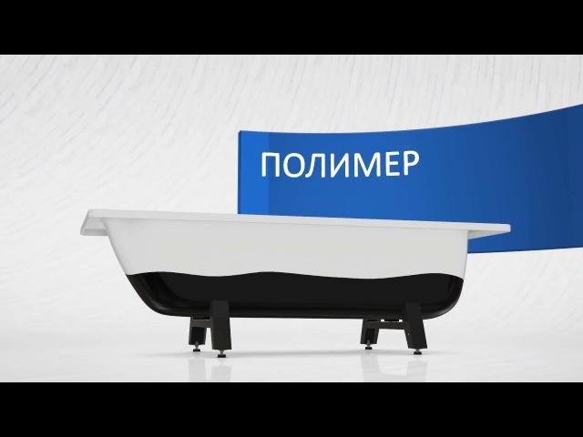 Полимерная ванна Reimar