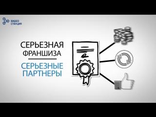 Франшиза Видеостанции - Графические видеоролики - Лучшая франшиза для начинающего предпринимателя!