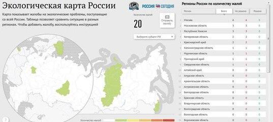экологически чистые регионы россии 2015 Сейф огнеупорный, металлический