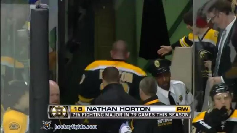 Zack Smith vs Nathan Horton Apr 9, 2011 - NESN feed