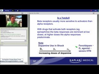 46th Lecture-Kaplan Step 1 CA-Pharmacology-Harris-July 31, 2015
