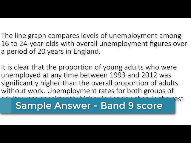 IELTS WRITING TASK 1 PRACTICE TEST 2017 WITH SAMPLE BAND 9 | LINE GRAPH 1