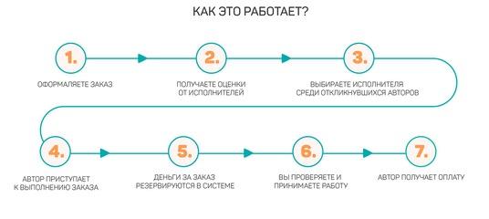 Продать дипломную курсовую реферат купить кон ВКонтакте Поняття та ознаки наказного провадження