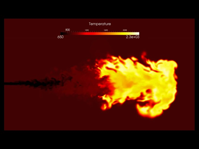 OpenFOAM LES of Spray Combustion