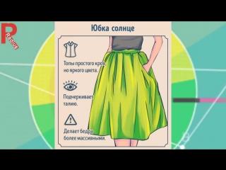 Как выбрать идеальную юбку по типу фигуры.