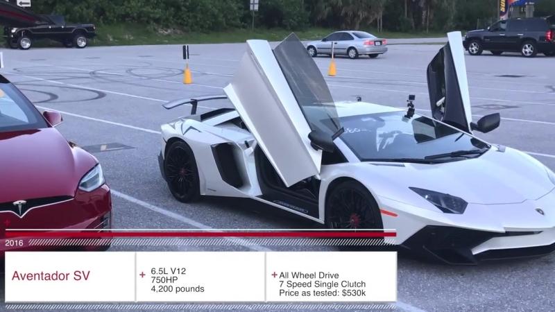 Tesla Model X P100D Ludicrous vs Lamborghini Aventador