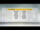 Чемпионат Португалии 2016-17 / 27 тур / Обзор матчей