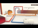 SolarReserve - Concentrated Solar Power Technology Animation