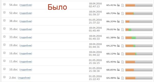Пишу диплом по курсовой ВКонтакте Диплом по злоупотреблению должностными полномочиями