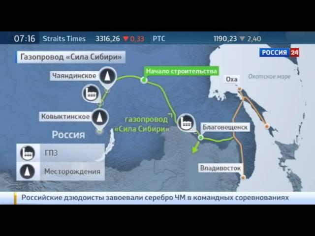 Старт газопровода Сила Сибири