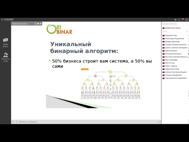 Успешный и быстрый старт в проекте Орибинар. Хабибуллина Алена. 04.09.2017