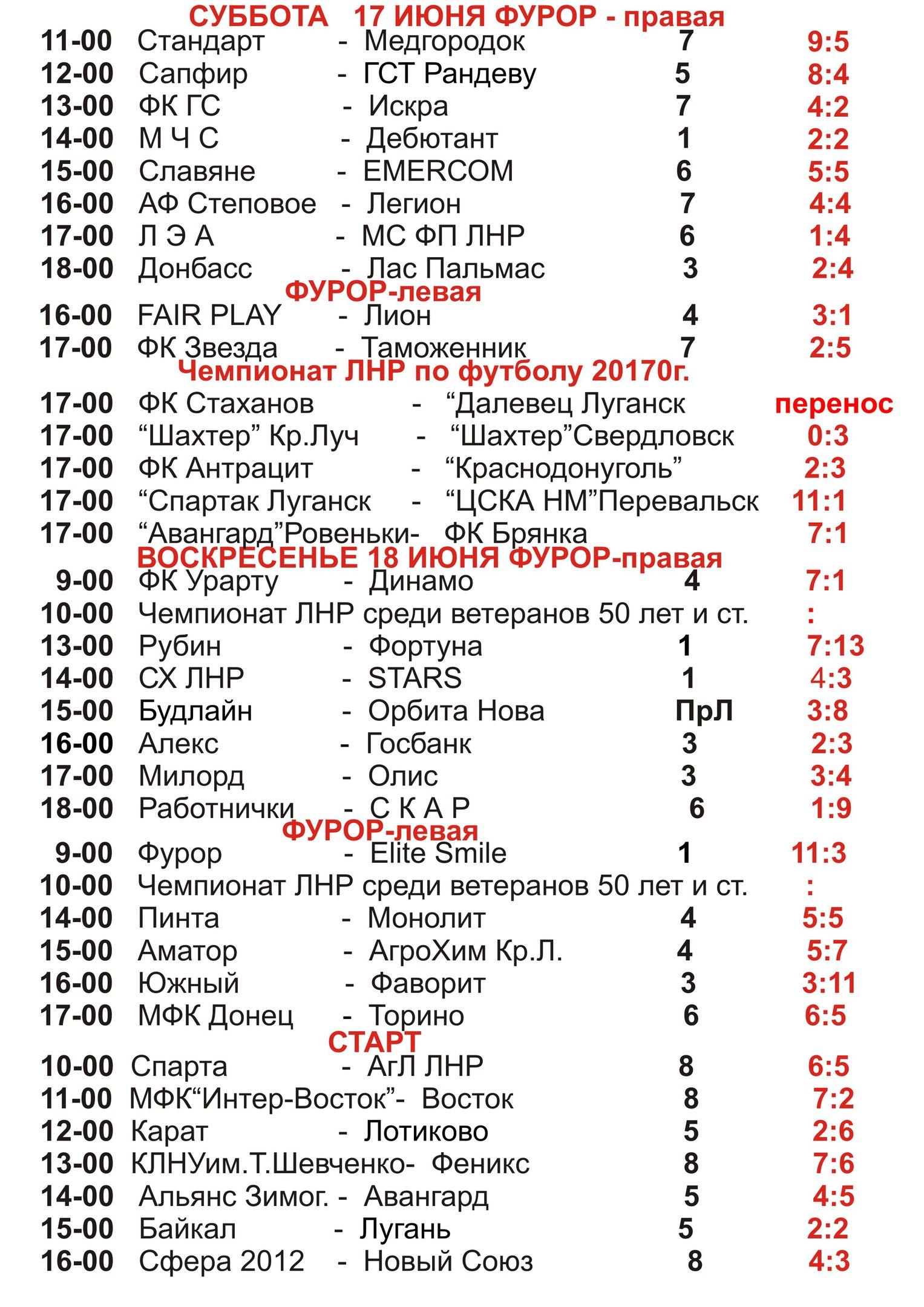 Летний чемпионат Луганска по мини-футболу