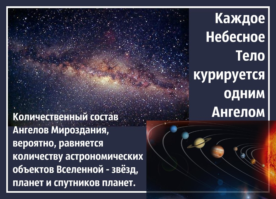 Ангелы - кураторы небесных тел