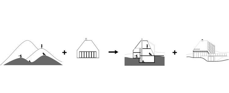Современный дом из древесины Dune House