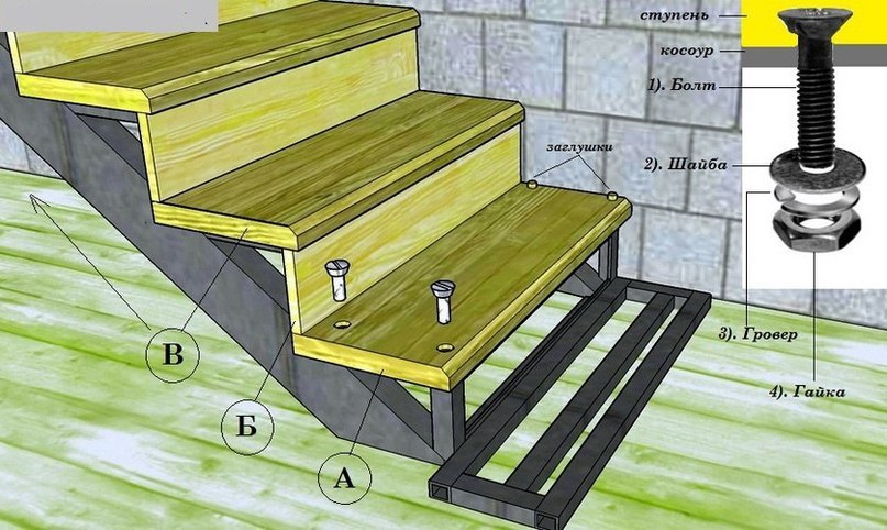 Крепление деревянных ступеней лестницы к металлическому косоуру