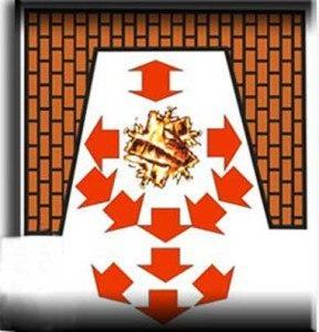Английский камин в гостинной    Кирпичные печи и камины весьма популярны в самых разных странах.