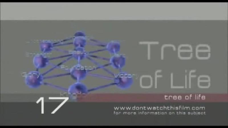 ОРМ (O.R.M.E.) Орбитальные Перестраиваемые Одноатомные Элементы