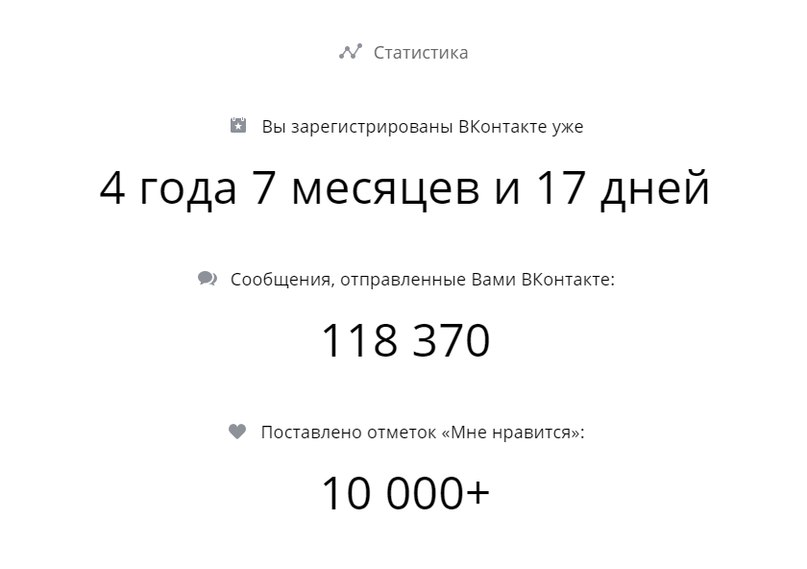 Роман Белый | Ижевск