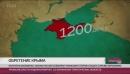 Чей был Крым 300 лет назад