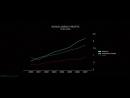 Внутреннее дело Инсайдеры Документальный криминал расследование политика экономика 2010