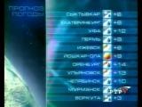 staroetv.su / Вести (РТР, сентябрь 2001) Прогноз погоды