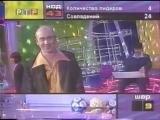 (staroetv.su) Золотой ключ (РТР, 27.05.2000) Фрагмент