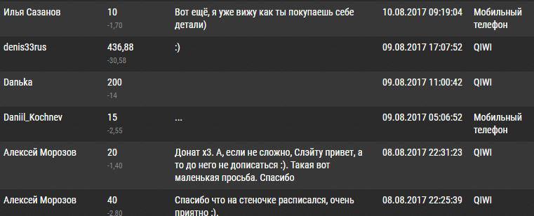 Иван Щербинин | Екатеринбург