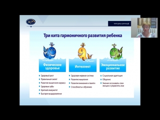Интернет-конференция Драгуновой Е.И. «Здоровье детей и их гармоничное развитие» 29.05.17.