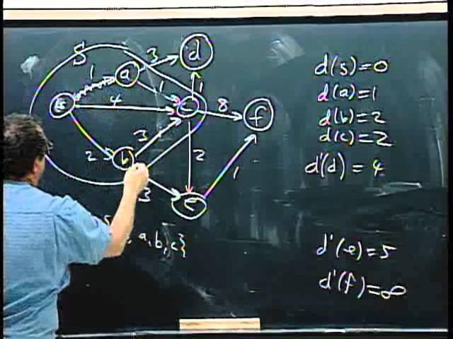 Dijkstra's shortest path algorithm