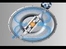 Rotating Cylinder Engine - Opposed piston, diesel fuel, 2 stroke.