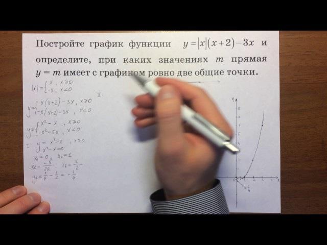 ОГЭ задача 23 (график функции с модулем) 1