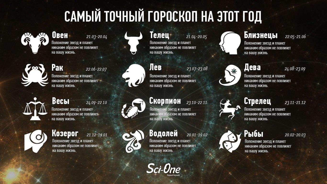 А вы верите в гороскопе
